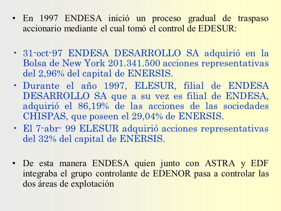 En 1997 ENDESA inició un proceso gradual de traspaso accionario mediante el cual tomó el control de EDESUR: 31-oct-97 ENDESA DESARROLLO SA adquirió en