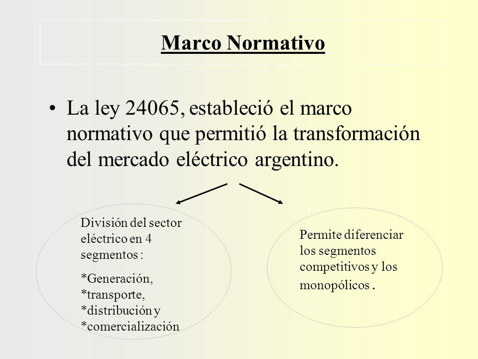 Marco Normativo La ley 24065, estableció el marco normativo que permitió la transformación del mercado eléctrico argentino. División del sector eléctr