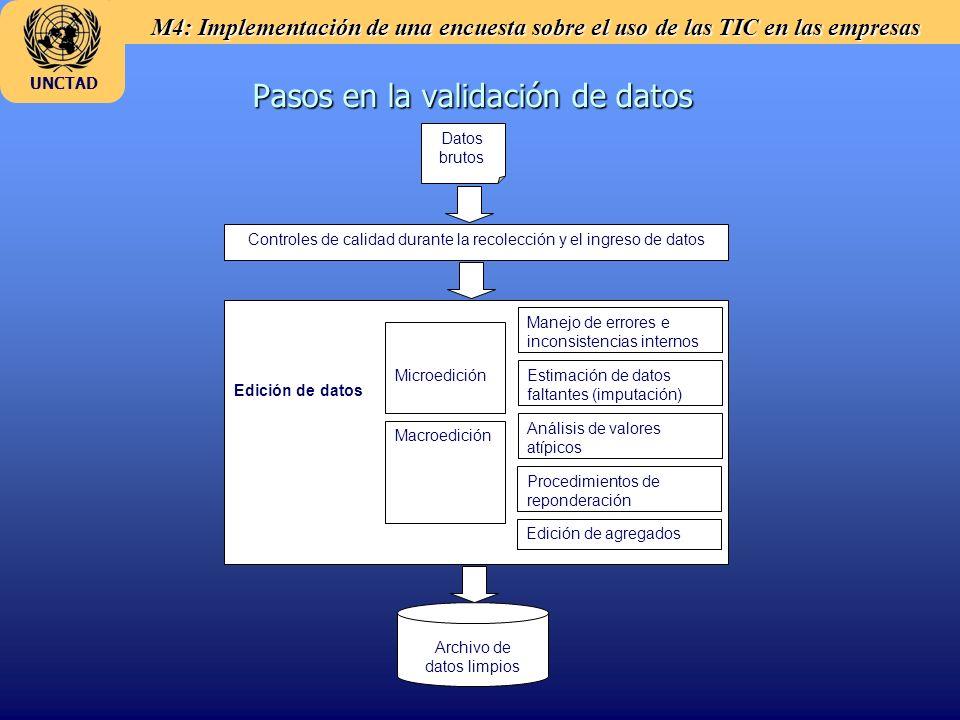 M4: Implementación de una encuesta sobre el uso de las TIC en las empresas UNCTAD Pasos en la validación de datos Edición de datos Microedición Macroe