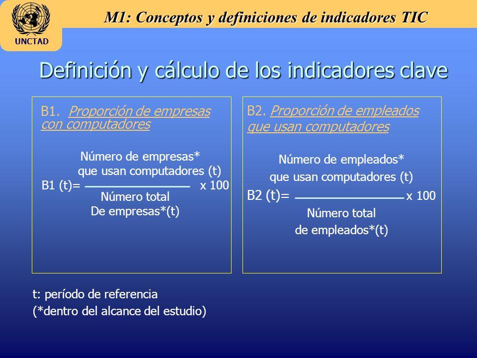 M1: Conceptos y definiciones de indicadores TIC UNCTAD B1. Proporción de empresas con computadores Número de empresas* que usan computadores (t) B1 (t