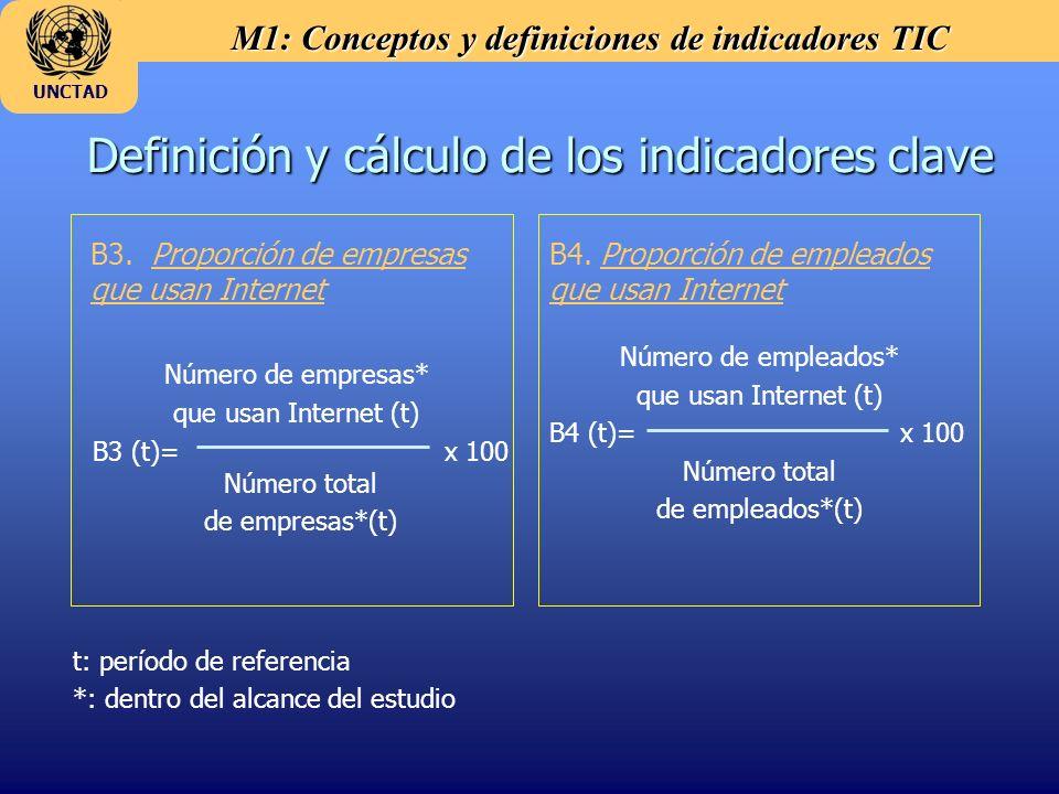 M1: Conceptos y definiciones de indicadores TIC UNCTAD B3. Proporción de empresas que usan Internet Número de empresas* que usan Internet (t) B3 (t)=