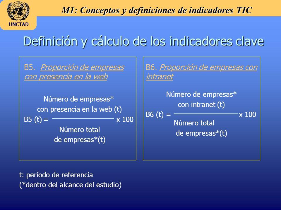 M1: Conceptos y definiciones de indicadores TIC UNCTAD B5. Proporción de empresas con presencia en la web Número de empresas* con presencia en la web