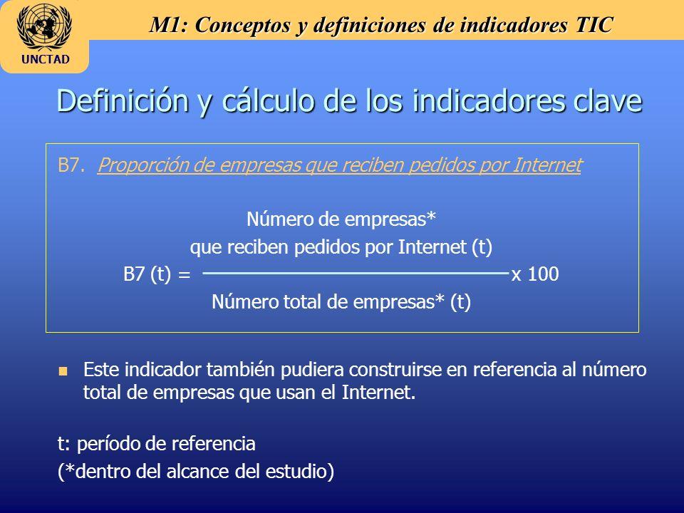 M1: Conceptos y definiciones de indicadores TIC UNCTAD Definición y cálculo de los indicadores clave B7. Proporción de empresas que reciben pedidos po