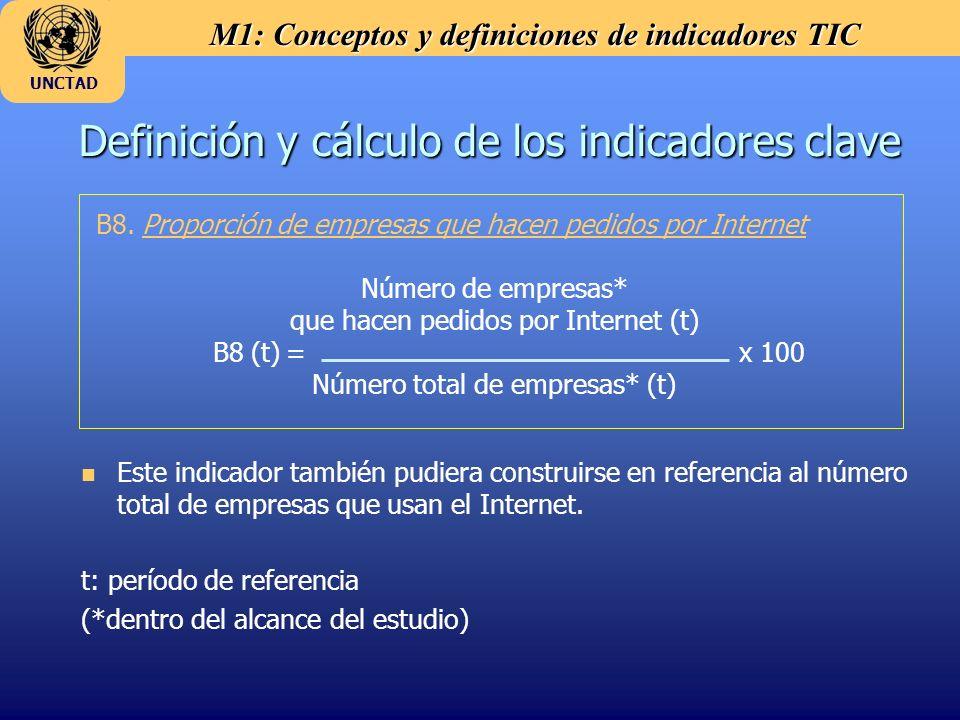 M1: Conceptos y definiciones de indicadores TIC UNCTAD B8. Proporción de empresas que hacen pedidos por Internet Número de empresas* que hacen pedidos