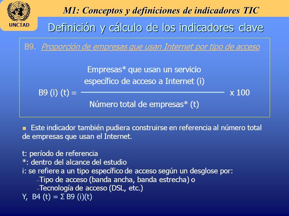 M1: Conceptos y definiciones de indicadores TIC UNCTAD B9. Proporción de empresas que usan Internet por tipo de acceso Empresas* que usan un servicio