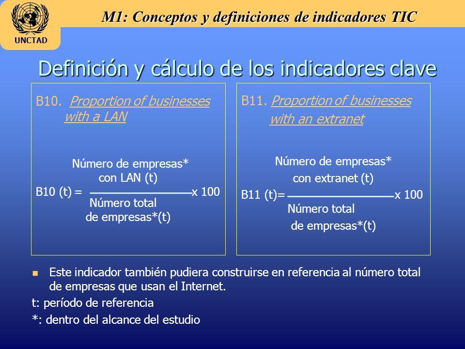 M1: Conceptos y definiciones de indicadores TIC UNCTAD B10. Proportion of businesses with a LAN Número de empresas* con LAN (t) B10 (t) = x 100 Número