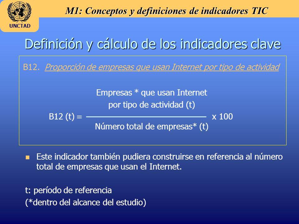 M1: Conceptos y definiciones de indicadores TIC UNCTAD B12. Proporción de empresas que usan Internet por tipo de actividad Empresas * que usan Interne