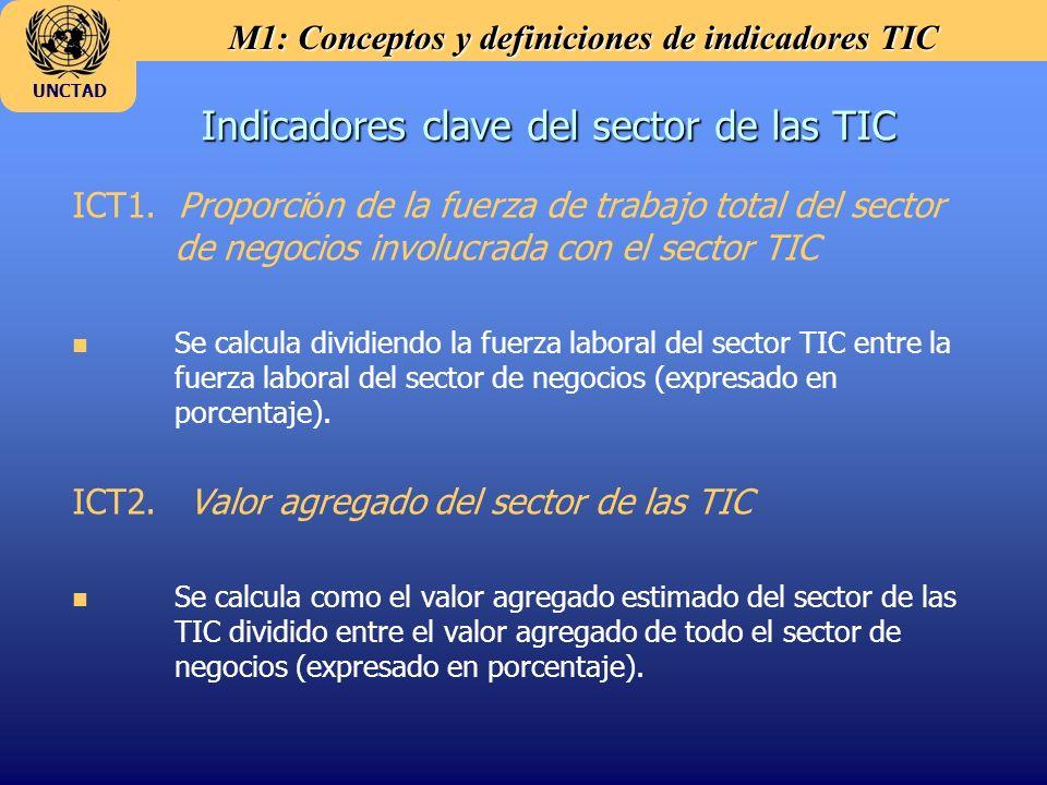 M1: Conceptos y definiciones de indicadores TIC UNCTAD Indicadores clave del sector de las TIC ICT1. Proporci ó n de la fuerza de trabajo total del se