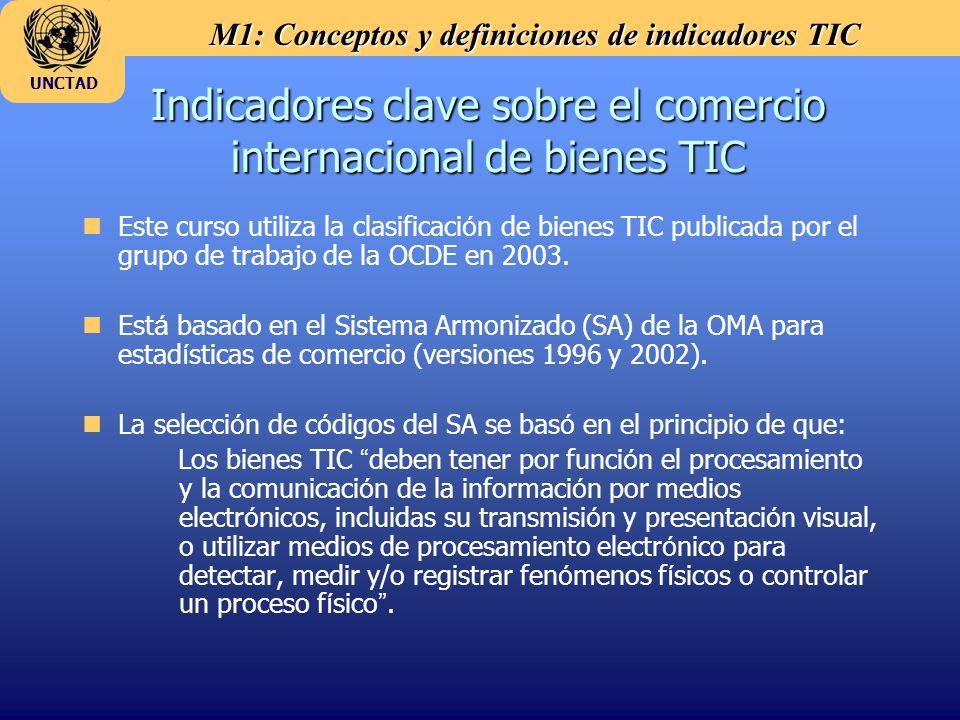 M1: Conceptos y definiciones de indicadores TIC UNCTAD Indicadores clave sobre el comercio internacional de bienes TIC Este curso utiliza la clasificaci ó n de bienes TIC publicada por el grupo de trabajo de la OCDE en 2003.