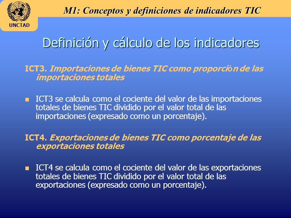 M1: Conceptos y definiciones de indicadores TIC UNCTAD Definición y cálculo de los indicadores ICT3. Importaciones de bienes TIC como proporci ó n de