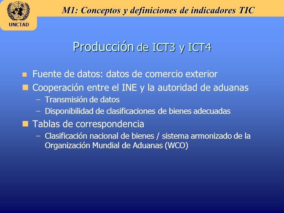 M1: Conceptos y definiciones de indicadores TIC UNCTAD Producción de ICT3 y ICT4 n Fuente de datos: datos de comercio exterior n Cooperación entre el INE y la autoridad de aduanas –Transmisión de datos –Disponibilidad de clasificaciones de bienes adecuadas n Tablas de correspondencia –Clasificación nacional de bienes / sistema armonizado de la Organización Mundial de Aduanas (WCO)