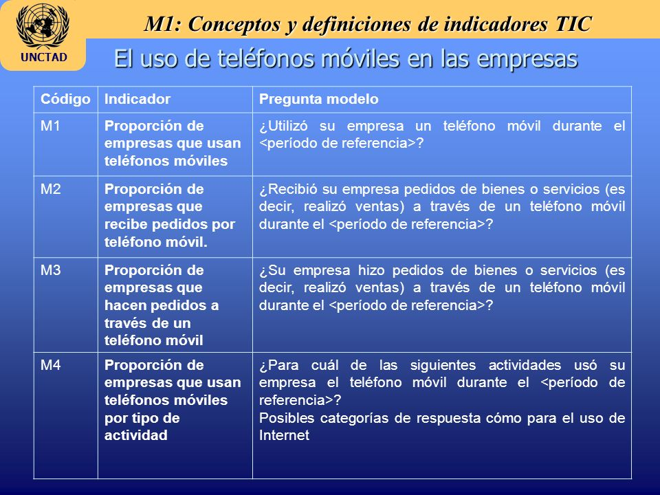 M1: Conceptos y definiciones de indicadores TIC UNCTAD El uso de teléfonos móviles en las empresas CódigoIndicadorPregunta modelo M1Proporción de empr