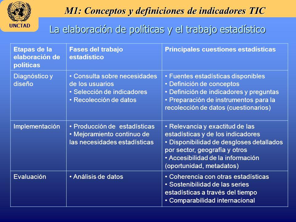 M1: Conceptos y definiciones de indicadores TIC UNCTAD La elaboración de políticas y el trabajo estadístico Etapas de la elaboración de políticas Fases del trabajo estadístico Principales cuestiones estadísticas Diagnóstico y diseño Consulta sobre necesidades de los usuarios Selección de indicadores Recolección de datos Fuentes estadísticas disponibles Definición de conceptos Definición de indicadores y preguntas Preparación de instrumentos para la recolección de datos (cuestionarios) Implementación Producción de estadísticas Mejoramiento continuo de las necesidades estadísticas Relevancia y exactitud de las estadísticas y de los indicadores Disponibilidad de desgloses detallados por sector, geografía y otros Accesibilidad de la información (oportunidad, metadatos) Evaluación Análisis de datos Coherencia con otras estadísticas Sostenibilidad de las series estadísticas a través del tiempo Comparabilidad internacional