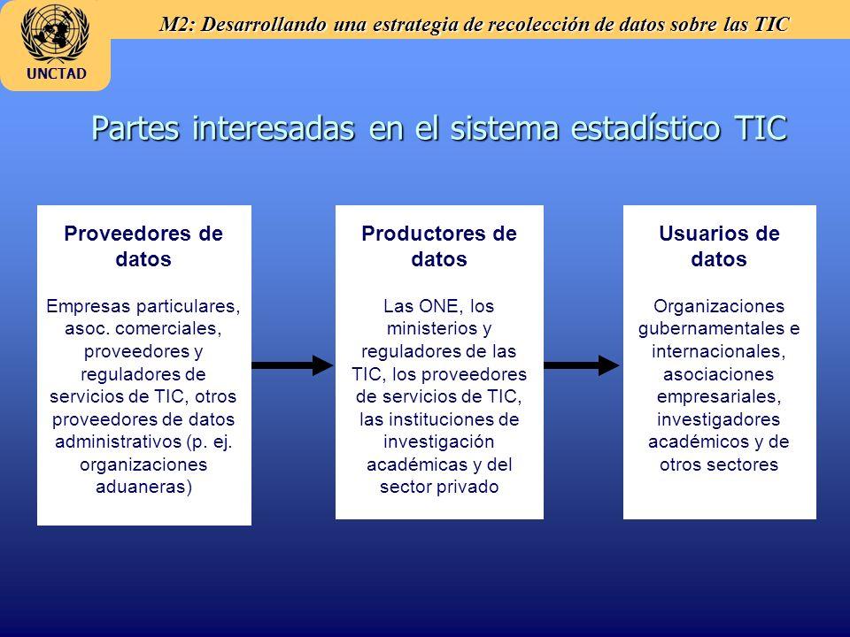 M2: Desarrollando una estrategia de recolección de datos sobre las TIC UNCTAD Partes interesadas en el sistema estadístico TIC Proveedores de datos Em