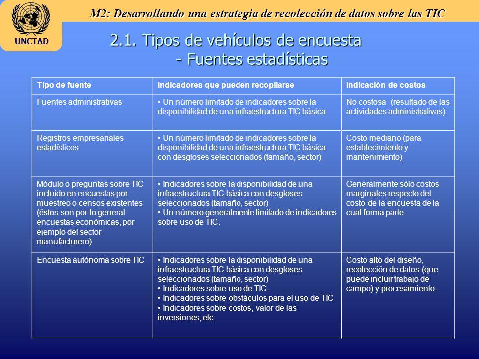 M2: Desarrollando una estrategia de recolección de datos sobre las TIC UNCTAD Formas de mejorar los datos sobre el sector de las TIC n nLas INE con una alta demanda de indicadores sobre el sector de las TIC pueden considerar – –Aumentar el tama ñ o de la muestra en ciertas clases, o – –Realizar una encuesta aut ó noma del sector de las TIC n nAdemás, las INEs pueden aumentar la cobertura del sector de las TIC – –Colaborando con asociaciones industriales – –Verificando con directorios estadísticos y registros empresariales – –Incluyendo preguntas en la encuesta del sector de las TIC que permita reclasificar las empresas.