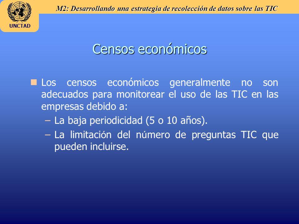 M2: Desarrollando una estrategia de recolección de datos sobre las TIC UNCTAD Inclusión de módulos sobre las TIC en las encuestas de TIC en las empresas n nLos vehículos de encuesta más comunes son – –Encuestas empresariales de toda la economía – –Encuestas del sector manufacturero – –Encuestas del sector servicios – –Encuestas de innovación