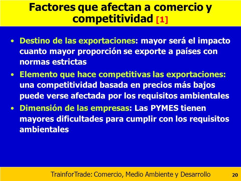 TrainforTrade: Comercio, Medio Ambiente y Desarrollo 20 Factores que afectan a comercio y competitividad [1] Destino de las exportaciones: mayor será