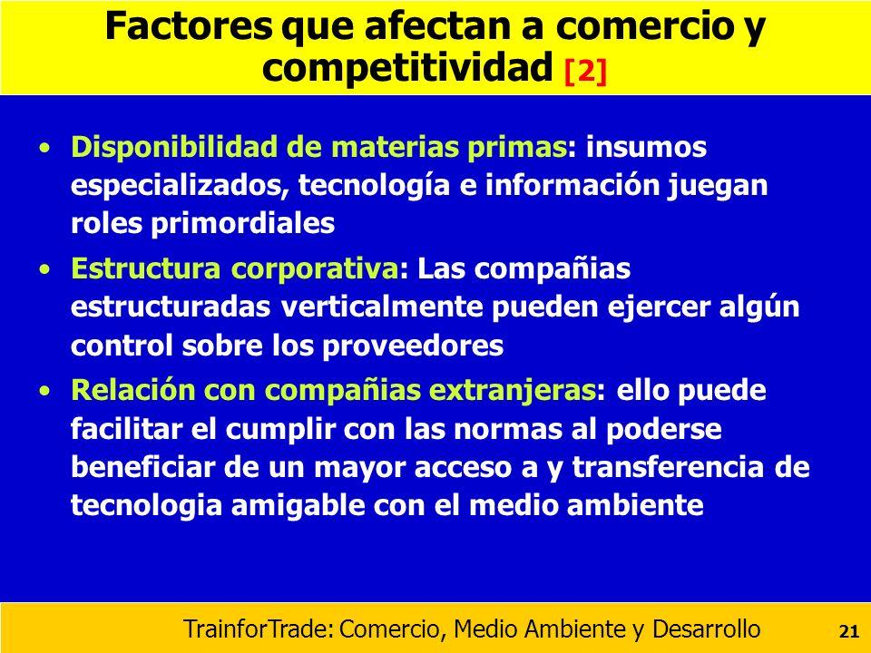 TrainforTrade: Comercio, Medio Ambiente y Desarrollo 21 Factores que afectan a comercio y competitividad [2] Disponibilidad de materias primas: insumo
