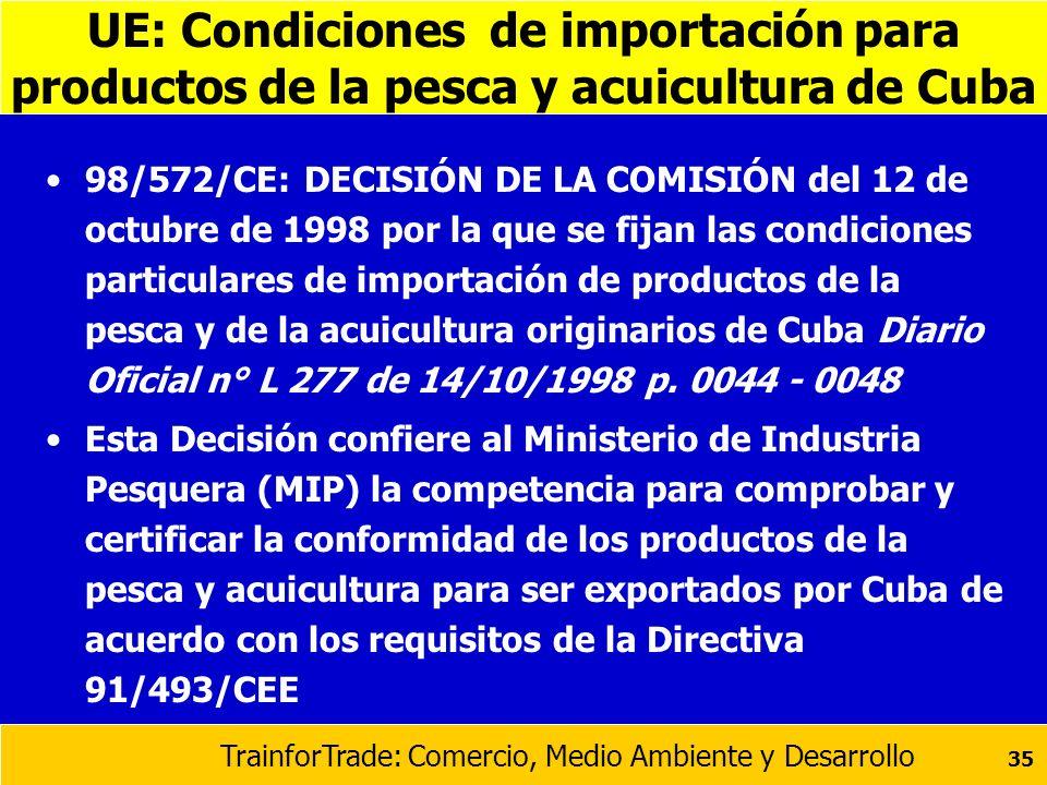 TrainforTrade: Comercio, Medio Ambiente y Desarrollo 35 UE: Condiciones de importación para productos de la pesca y acuicultura de Cuba 98/572/CE: DEC