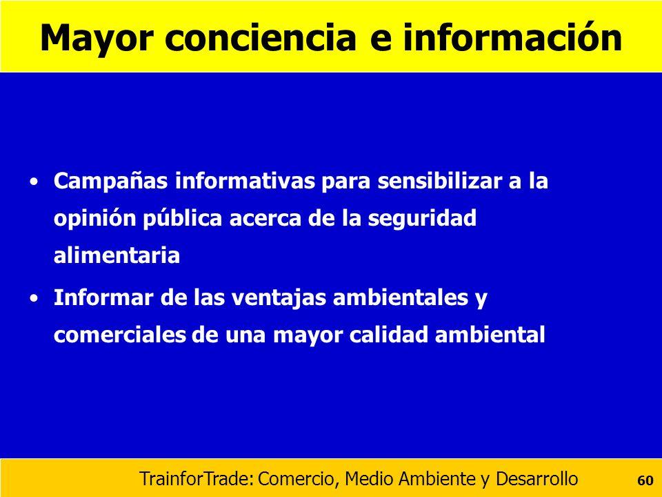 TrainforTrade: Comercio, Medio Ambiente y Desarrollo 60 Mayor conciencia e información Campañas informativas para sensibilizar a la opinión pública ac