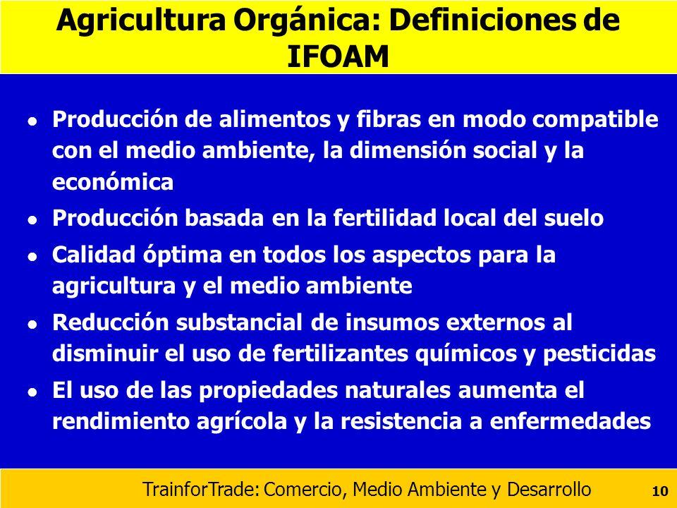 TrainforTrade: Comercio, Medio Ambiente y Desarrollo 10 Agricultura Orgánica: Definiciones de IFOAM l Producción de alimentos y fibras en modo compati