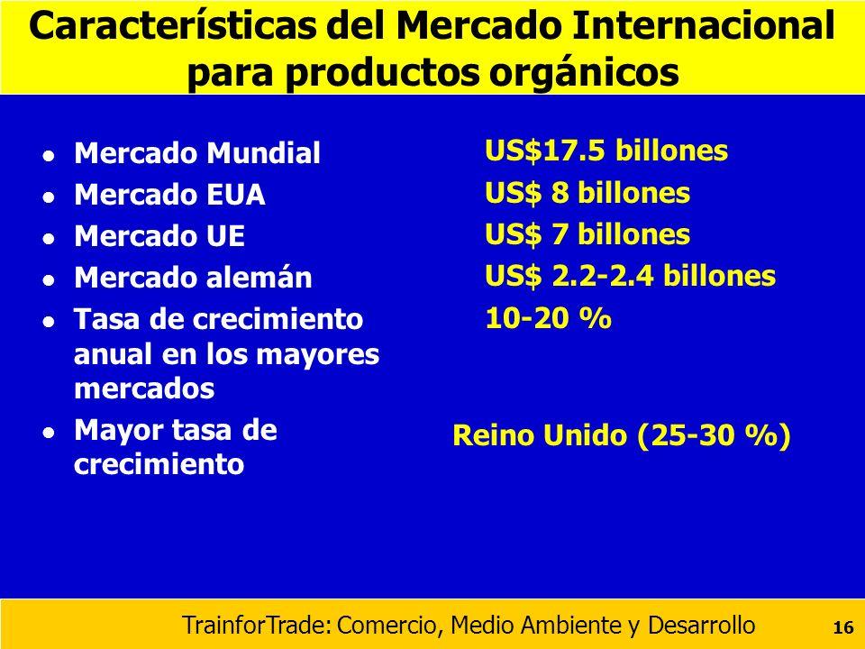 TrainforTrade: Comercio, Medio Ambiente y Desarrollo 16 Características del Mercado Internacional para productos orgánicos l Mercado Mundial l Mercado