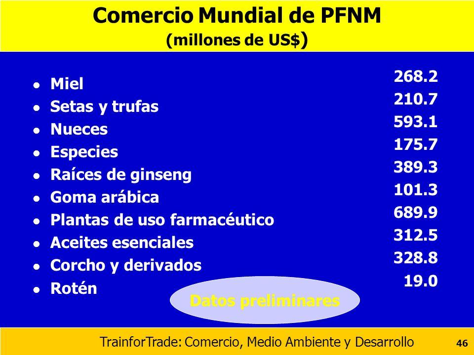 TrainforTrade: Comercio, Medio Ambiente y Desarrollo 46 Comercio Mundial de PFNM (millones de US$ ) l Miel l Setas y trufas l Nueces l Especies l Raíc