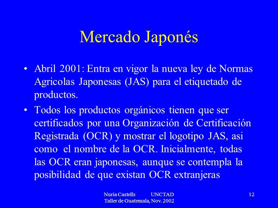 Nuria Castells UNCTAD Taller de Guatemala, Nov. 2002 12 Mercado Japonés Abril 2001: Entra en vigor la nueva ley de Normas Agricolas Japonesas (JAS) pa