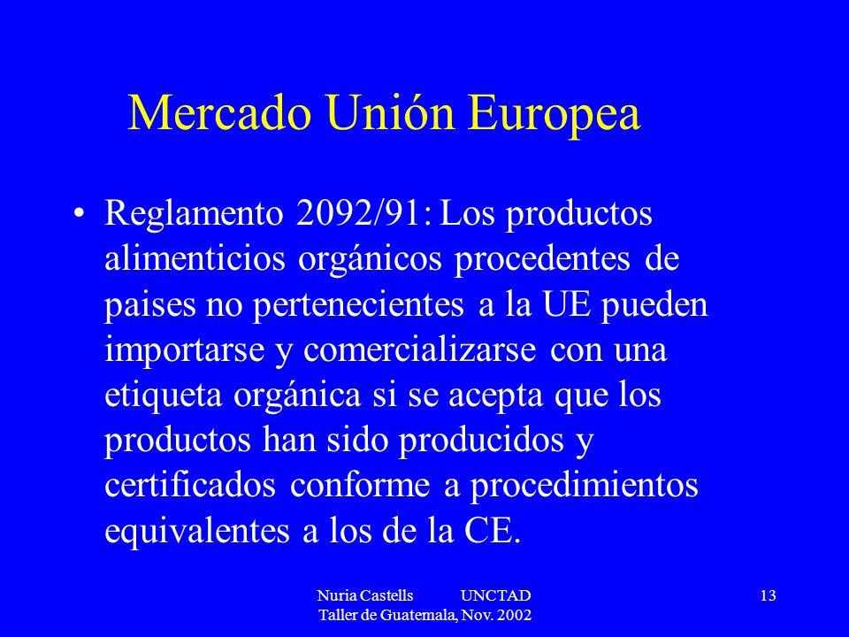Nuria Castells UNCTAD Taller de Guatemala, Nov. 2002 13 Mercado Unión Europea Reglamento 2092/91: Los productos alimenticios orgánicos procedentes de