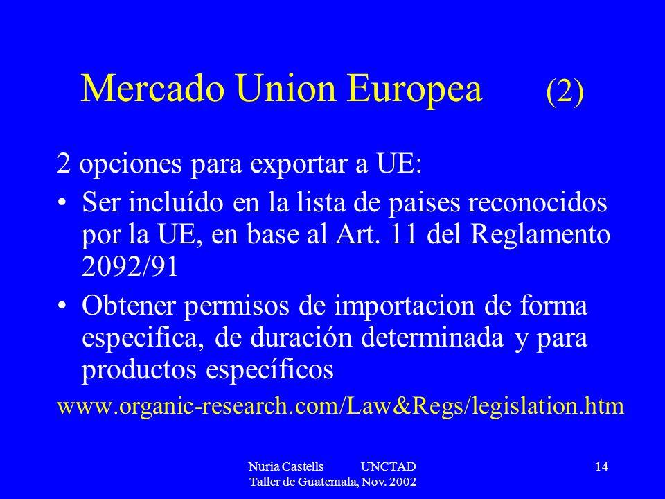 Nuria Castells UNCTAD Taller de Guatemala, Nov. 2002 14 Mercado Union Europea (2) 2 opciones para exportar a UE: Ser incluído en la lista de paises re
