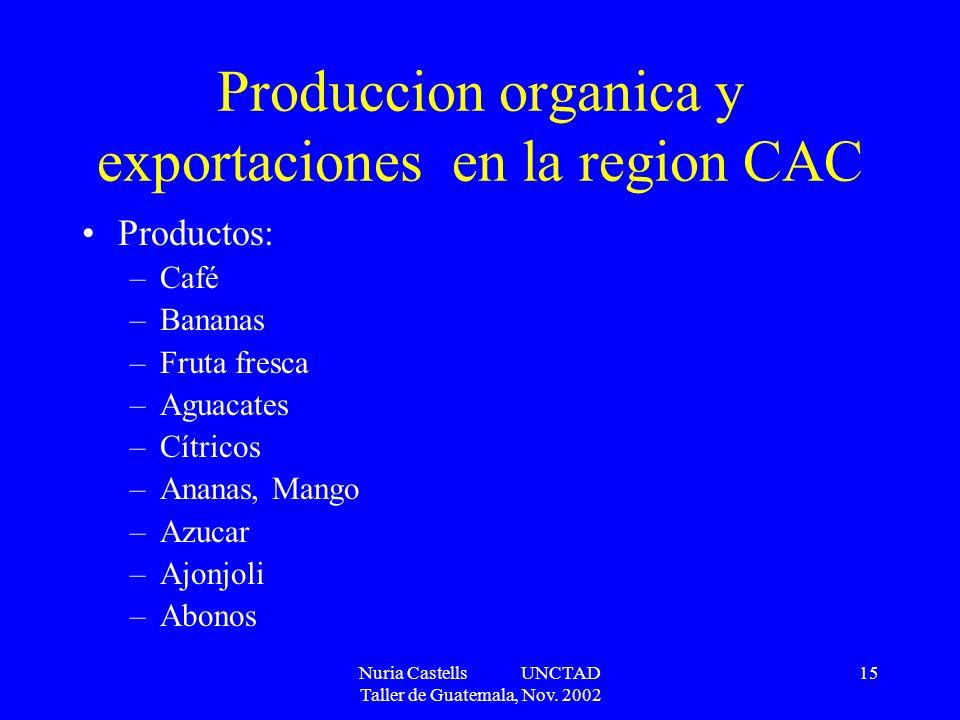 Nuria Castells UNCTAD Taller de Guatemala, Nov. 2002 15 Produccion organica y exportaciones en la region CAC Productos: –Café –Bananas –Fruta fresca –