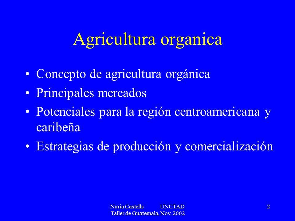 Nuria Castells UNCTAD Taller de Guatemala, Nov. 2002 2 Agricultura organica Concepto de agricultura orgánica Principales mercados Potenciales para la