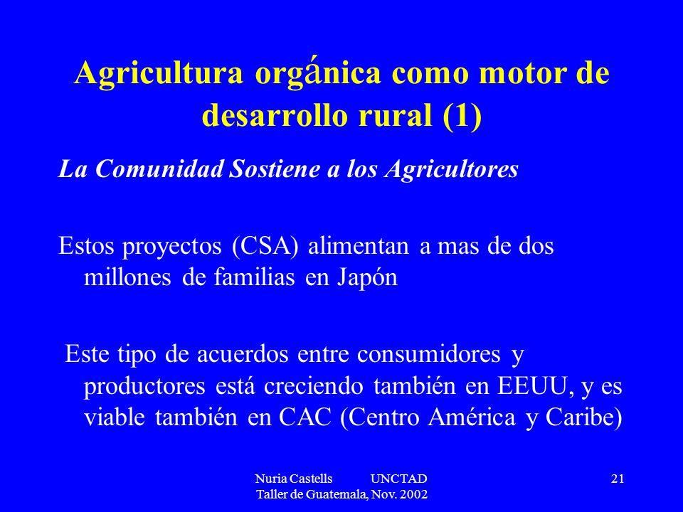 Nuria Castells UNCTAD Taller de Guatemala, Nov. 2002 21 Agricultura org á nica como motor de desarrollo rural (1) La Comunidad Sostiene a los Agricult