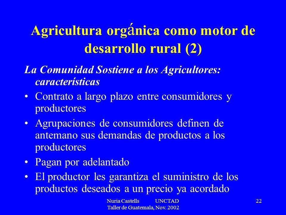 Nuria Castells UNCTAD Taller de Guatemala, Nov. 2002 22 Agricultura org á nica como motor de desarrollo rural (2) La Comunidad Sostiene a los Agricult
