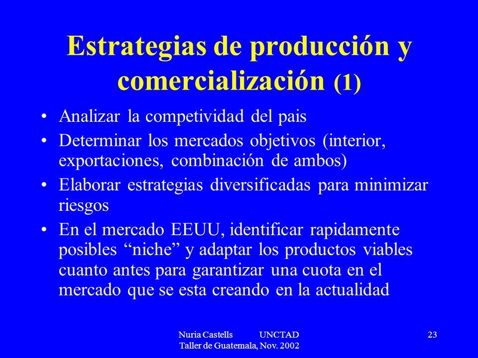 Nuria Castells UNCTAD Taller de Guatemala, Nov. 2002 23 Estrategias de producción y comercialización (1) Analizar la competividad del pais Determinar