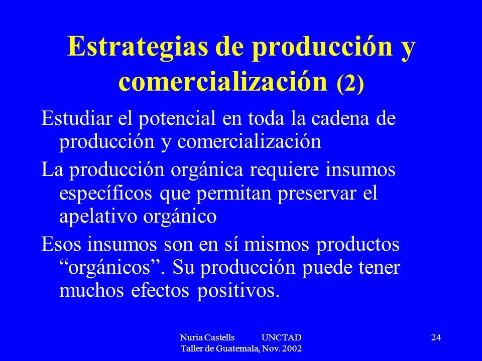 Nuria Castells UNCTAD Taller de Guatemala, Nov. 2002 24 Estrategias de producción y comercialización (2) Estudiar el potencial en toda la cadena de pr