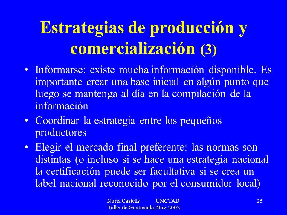 Nuria Castells UNCTAD Taller de Guatemala, Nov. 2002 25 Estrategias de producción y comercialización (3) Informarse: existe mucha información disponib