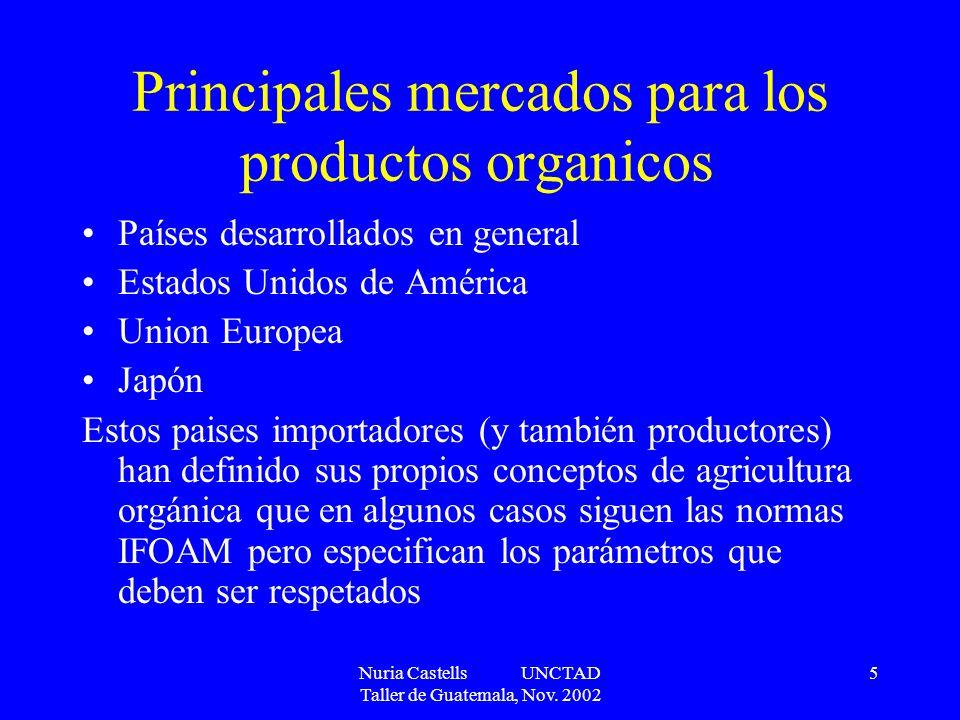 Nuria Castells UNCTAD Taller de Guatemala, Nov. 2002 5 Principales mercados para los productos organicos Países desarrollados en general Estados Unido