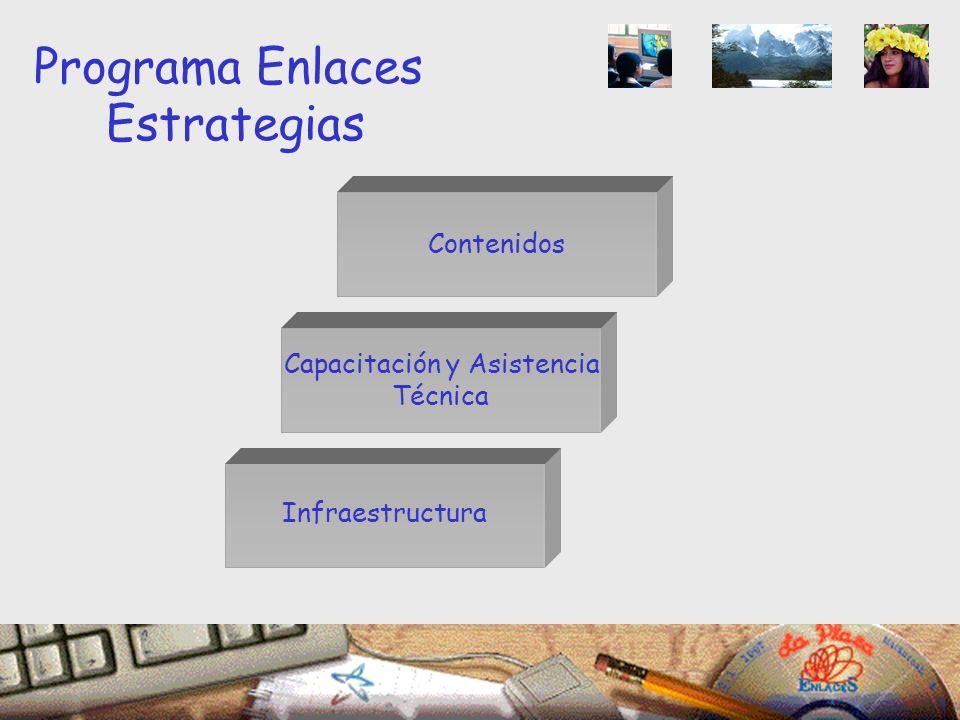 Contenidos Capacitación y Asistencia Técnica Infraestructura Programa Enlaces Estrategias
