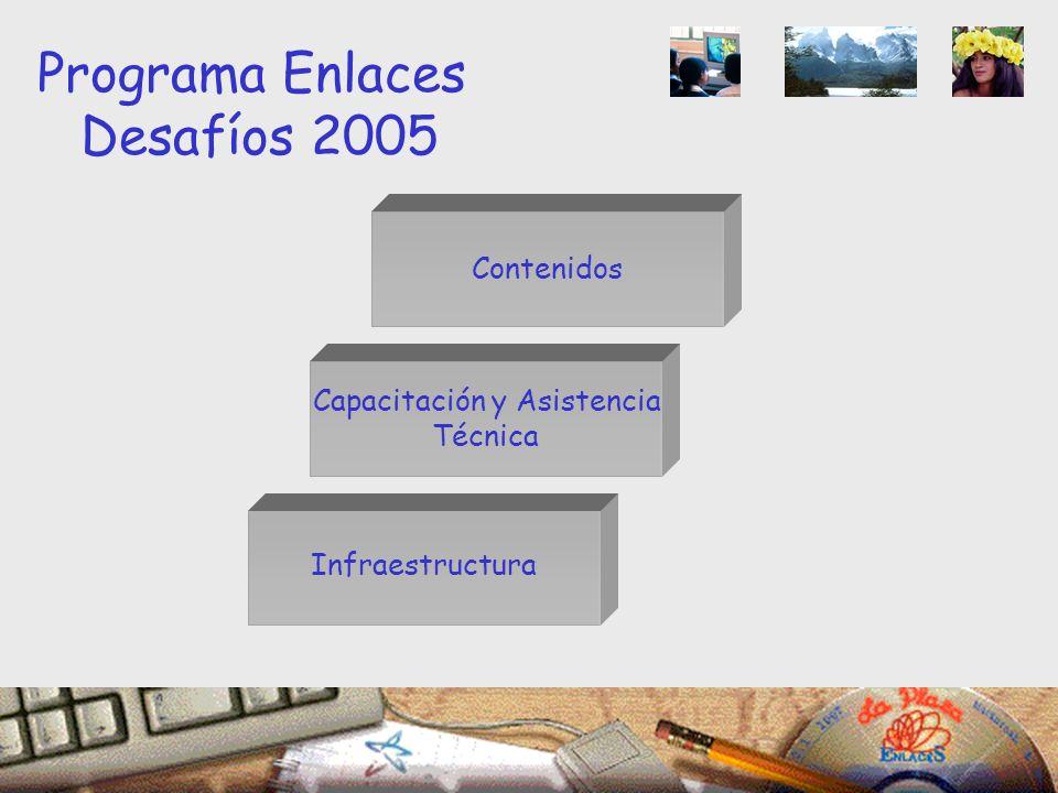 Contenidos Capacitación y Asistencia Técnica Infraestructura Programa Enlaces Desafíos 2005