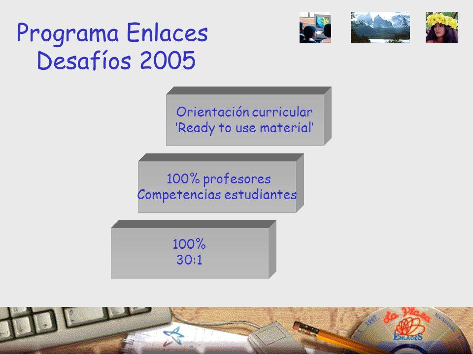Orientación curricular Ready to use material 100% profesores Competencias estudiantes 100% 30:1 Programa Enlaces Desafíos 2005
