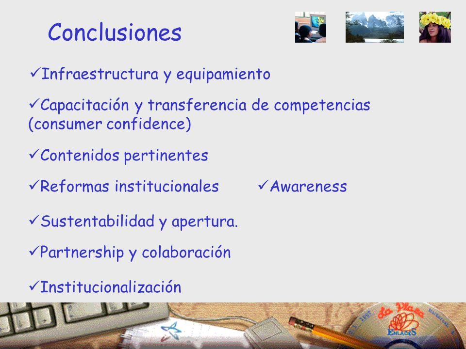 Capacitación y transferencia de competencias (consumer confidence) Infraestructura y equipamiento Reformas institucionales Sustentabilidad y apertura.