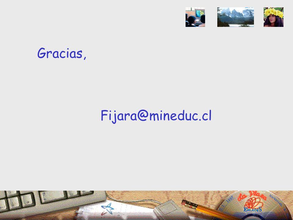 Fijara@mineduc.cl Gracias,