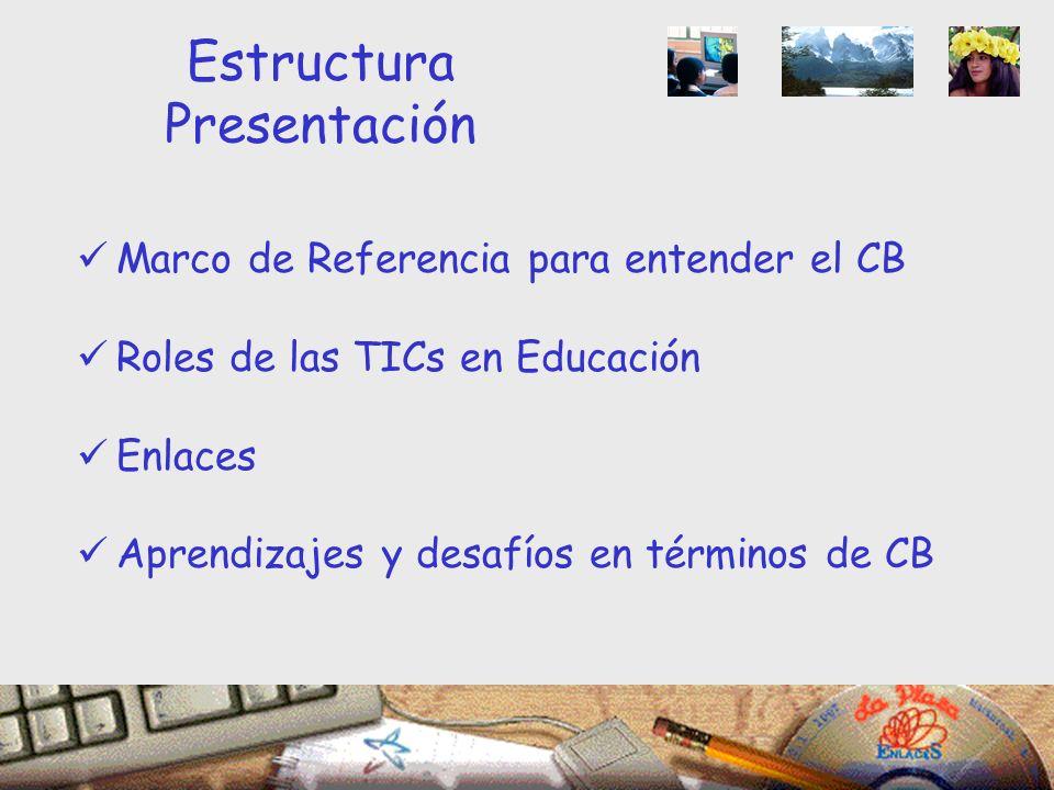 Estructura Presentación Marco de Referencia para entender el CB Roles de las TICs en Educación Enlaces Aprendizajes y desafíos en términos de CB