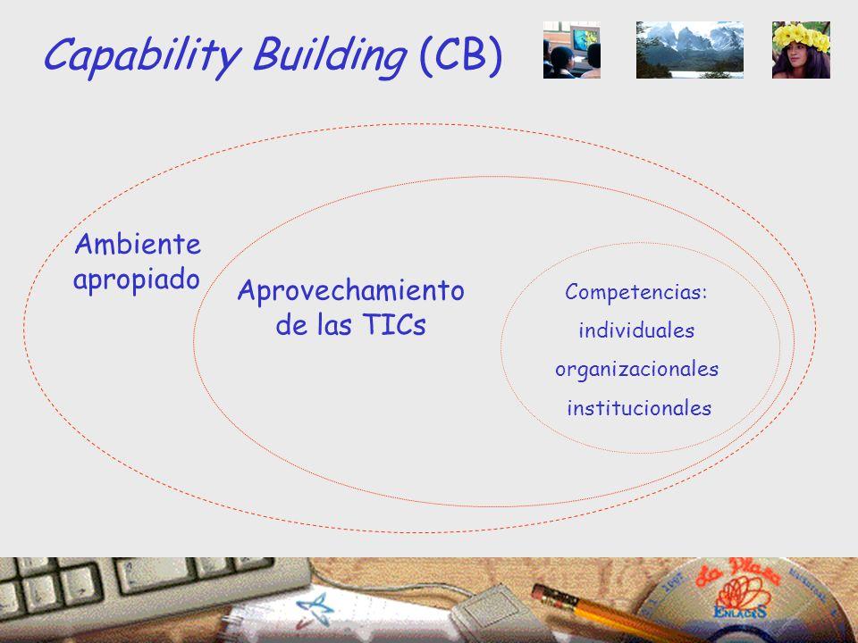 Capability Building (CB) Ambiente apropiado Competencias: individuales organizacionales institucionales Aprovechamiento de las TICs