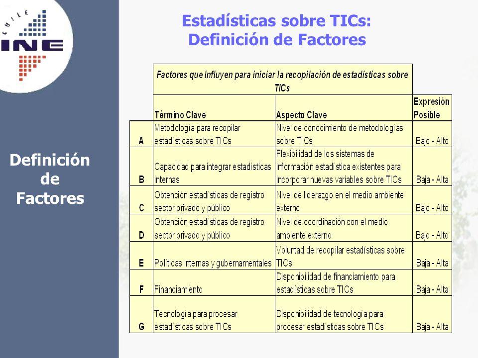 Definición de Factores Estadísticas sobre TICs: Definición de Factores