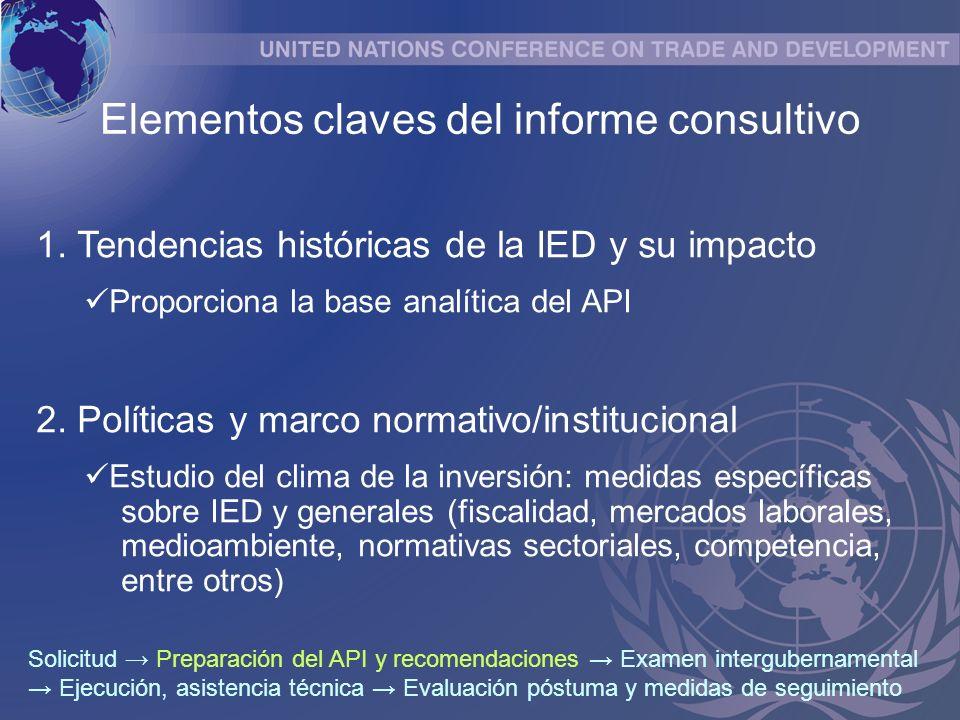 1. Tendencias históricas de la IED y su impacto Proporciona la base analítica del API 2.