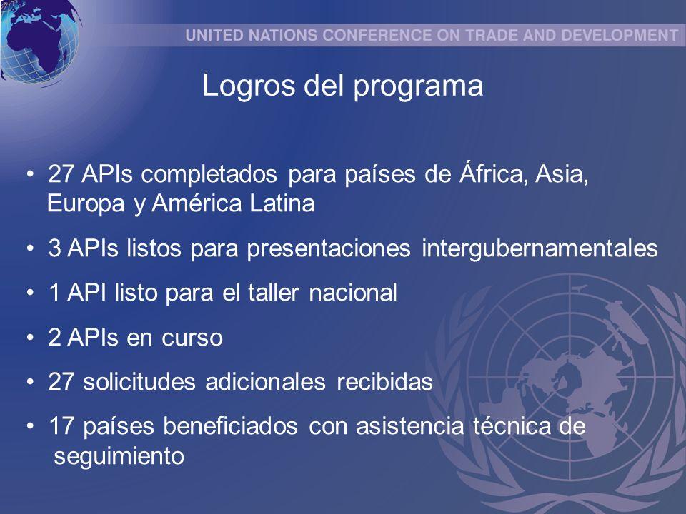 27 APIs completados para países de África, Asia, Europa y América Latina 3 APIs listos para presentaciones intergubernamentales 1 API listo para el taller nacional 2 APIs en curso 27 solicitudes adicionales recibidas 17 países beneficiados con asistencia técnica de seguimiento Logros del programa