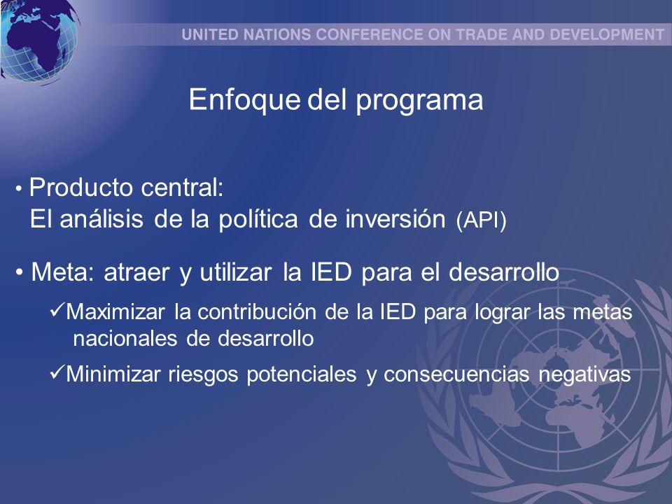 Meta: atraer y utilizar la IED para el desarrollo Maximizar la contribución de la IED para lograr las metas nacionales de desarrollo Minimizar riesgos potenciales y consecuencias negativas Enfoque del programa Producto central: El análisis de la política de inversión (API)