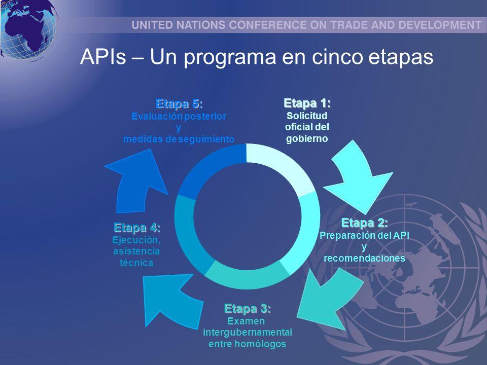 APIs – Un programa en cinco etapas Etapa 1: Solicitud oficial del gobierno